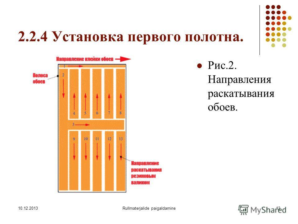 10.12.2013Rullmaterjalide paigaldamine12 2.2.4 Установка первого полотна. Рис.2. Направления раскатывания обоев.