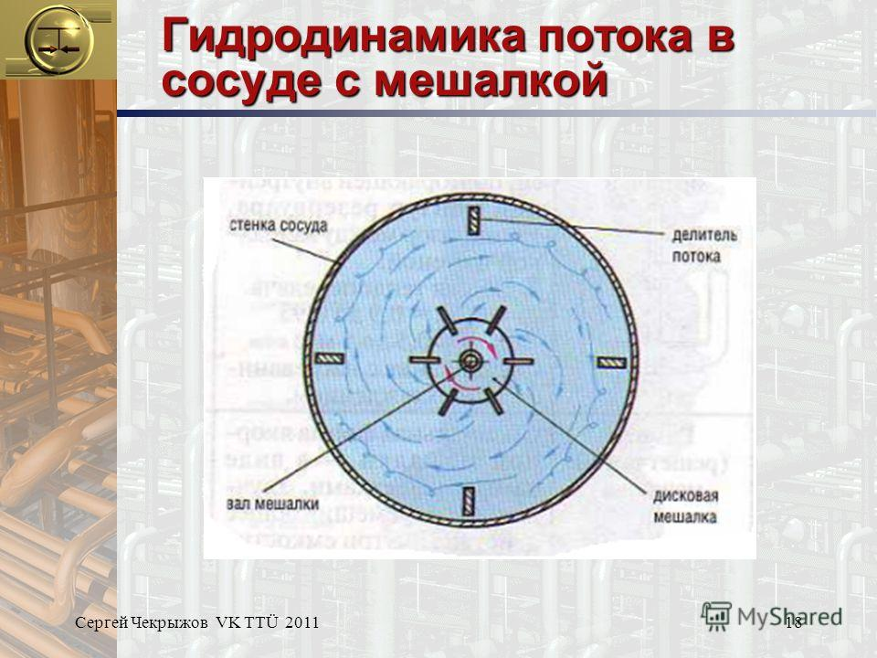 Сергей Чекрыжов VK TTÜ 201118 Гидродинамика потока в сосуде с мешалкой