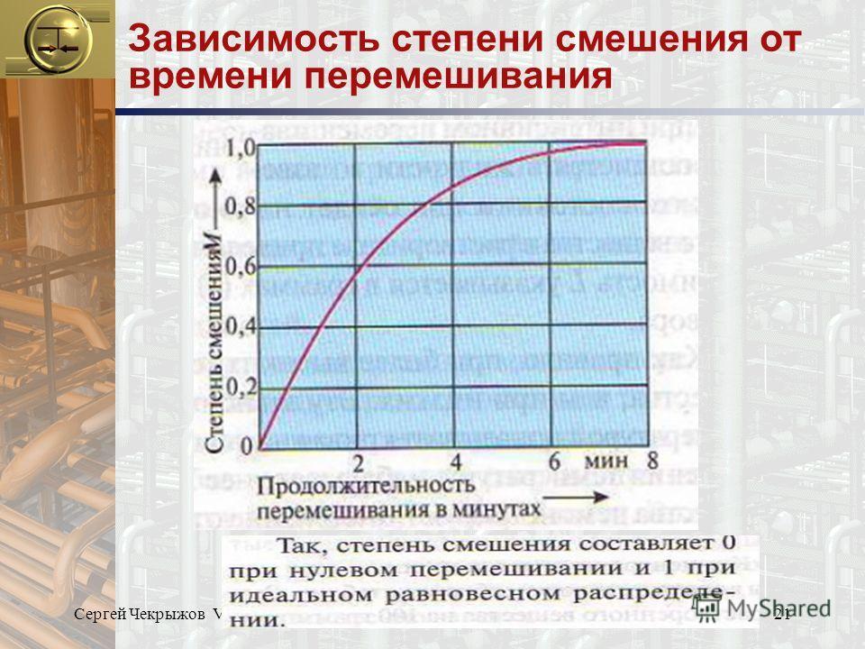 Сергей Чекрыжов VK TTÜ 201121 Зависимость степени смешения от времени перемешивания