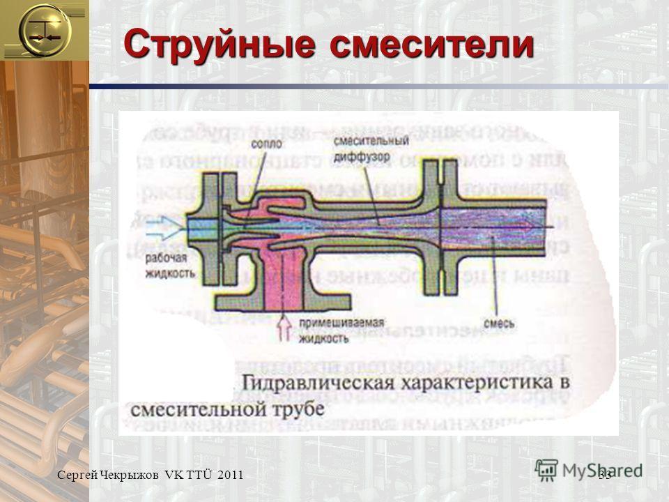 Сергей Чекрыжов VK TTÜ 201133 Струйные смесители