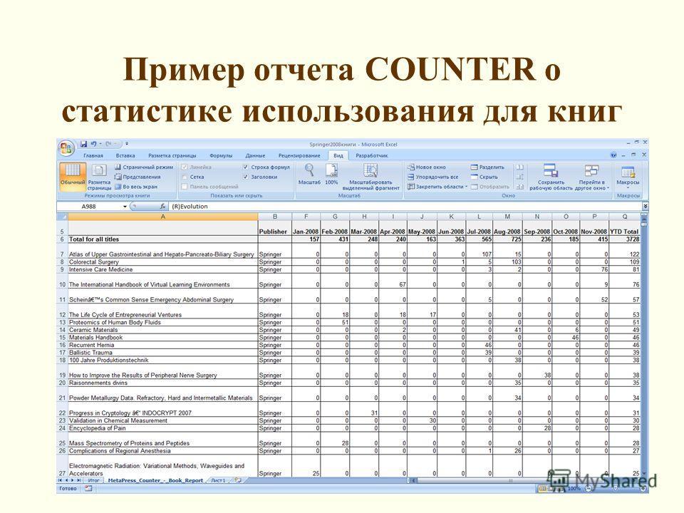 Пример отчета COUNTER о статистике использования для книг