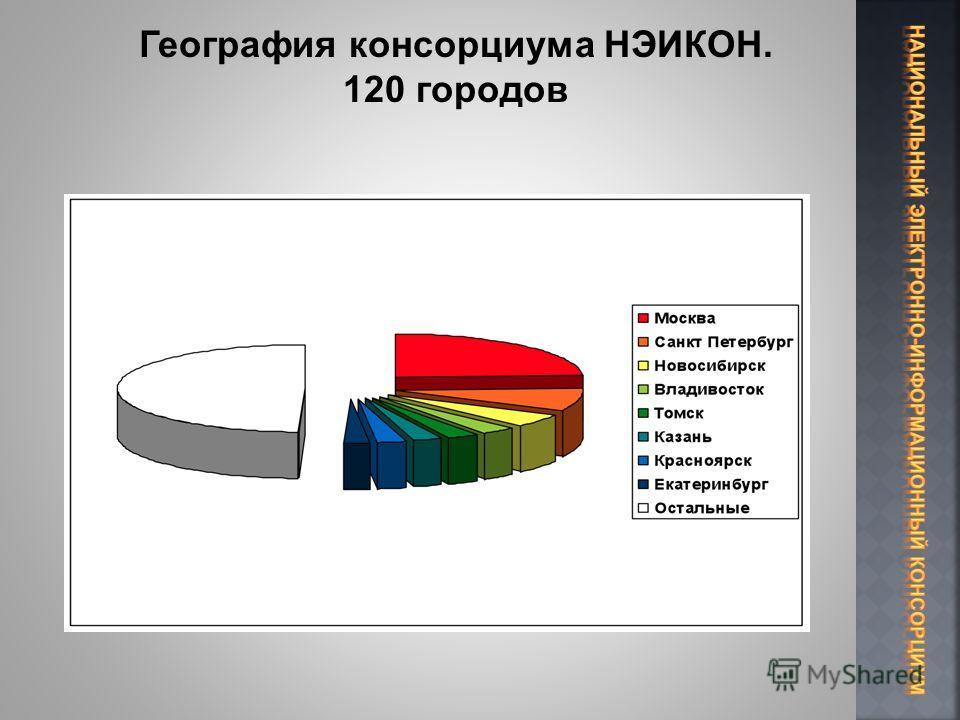География консорциума НЭИКОН. 120 городов