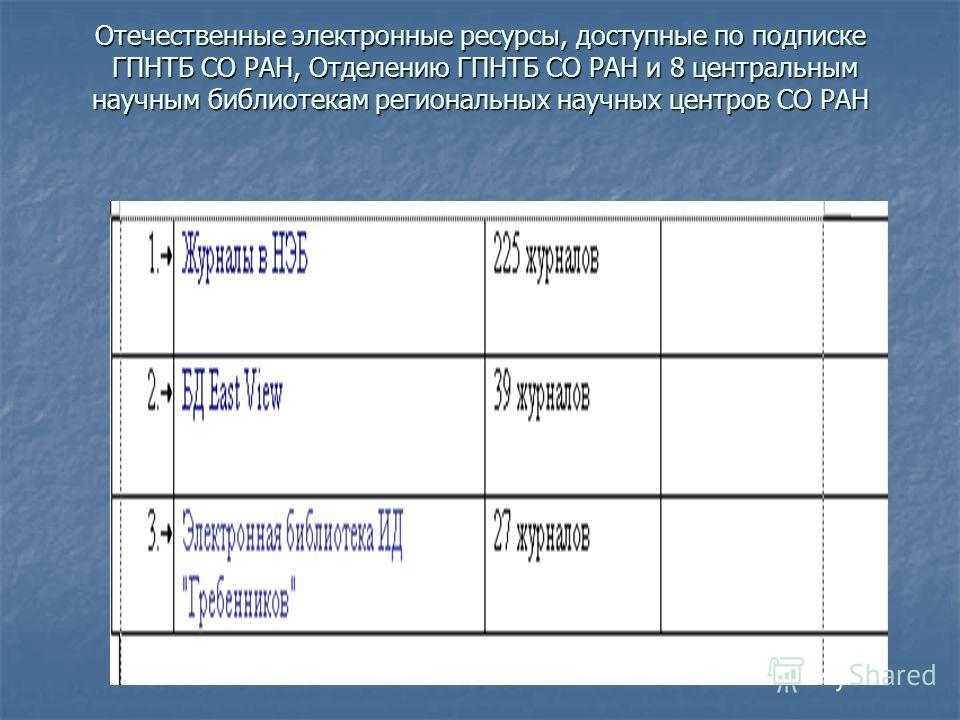 Отечественные электронные ресурсы, доступные по подписке ГПНТБ СО РАН, Отделению ГПНТБ СО РАН и 8 центральным научным библиотекам региональных научных центров СО РАН
