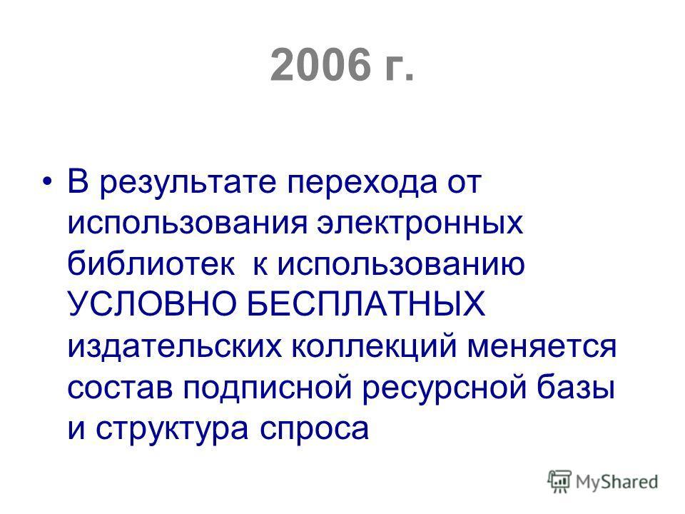 2006 г. В результате перехода от использования электронных библиотек к использованию УСЛОВНО БЕСПЛАТНЫХ издательских коллекций меняется состав подписной ресурсной базы и структура спроса
