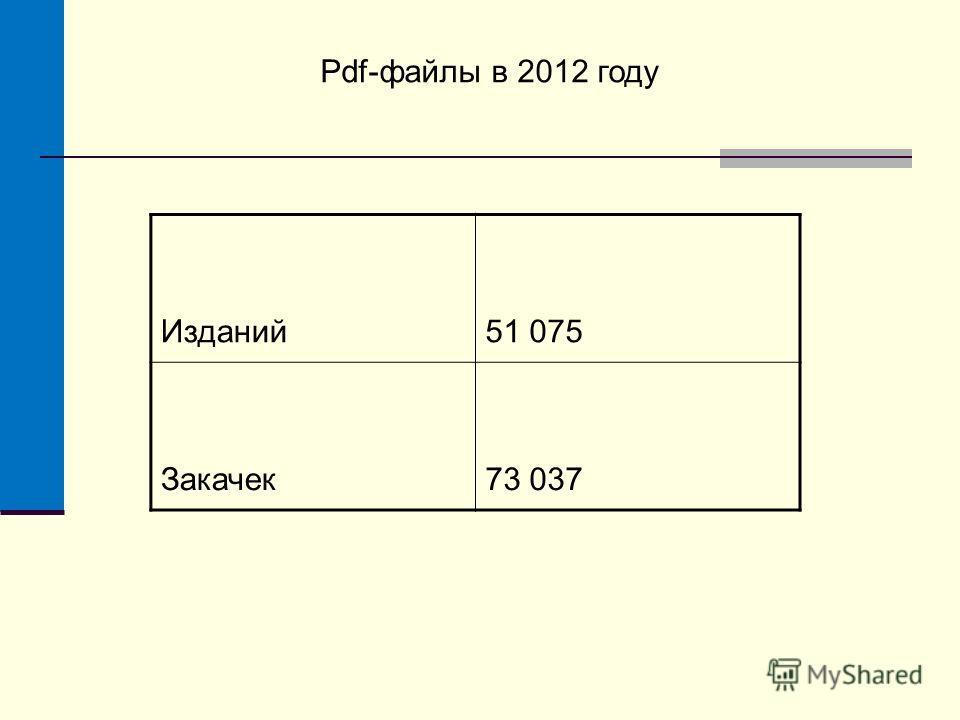 Изданий51 075 Закачек73 037 Pdf-файлы в 2012 году