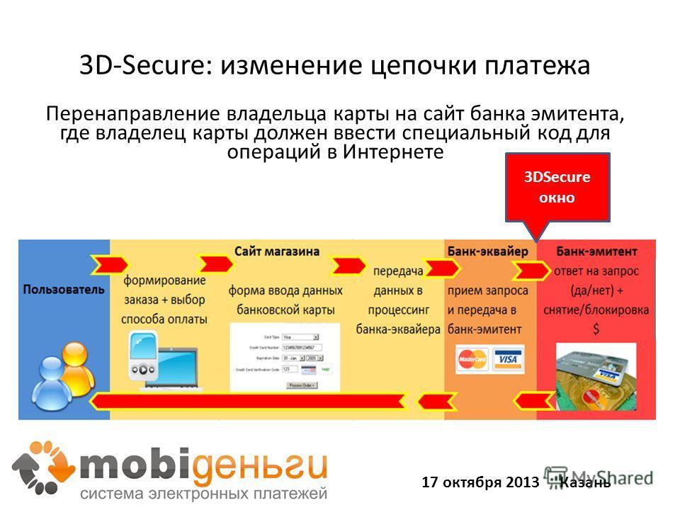 3D-Secure: изменение цепочки платежа Перенаправление владельца карты на сайт банка эмитента, где владелец карты должен ввести специальный код для операций в Интернете 23 3DSecure окно 17 октября 2013 Казань