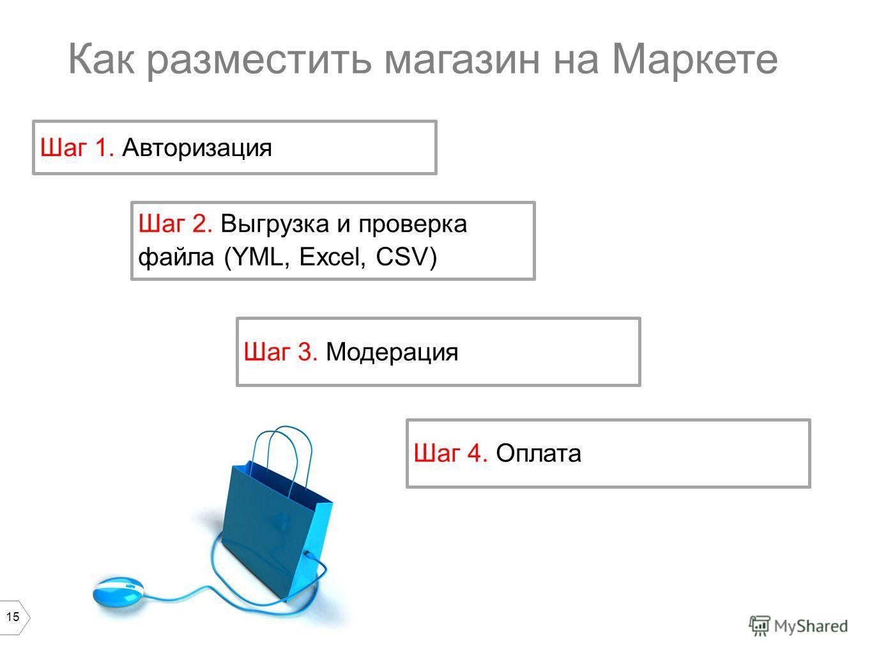 15 Как разместить магазин на Маркете Шаг 1. Авторизация Шаг 3. Модерация Шаг 2. Выгрузка и проверка файла (YML, Excel, CSV) Шаг 4. Оплата
