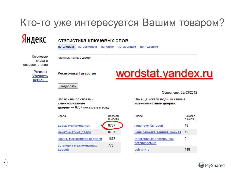 27 Кто-то уже интересуется Вашим товаром? wordstat.yandex.ru
