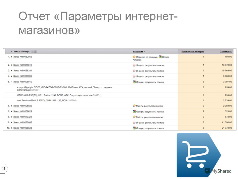 41 Отчет «Параметры интернет- магазинов»