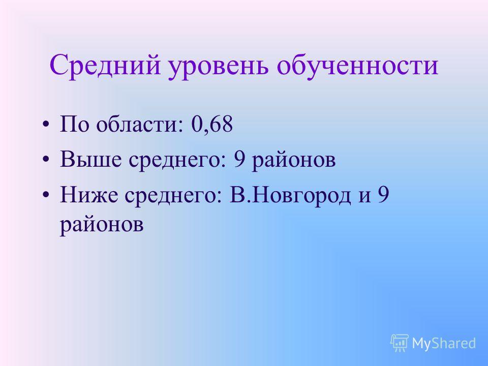 Средний уровень обученности По области: 0,68 Выше среднего: 9 районов Ниже среднего: В.Новгород и 9 районов