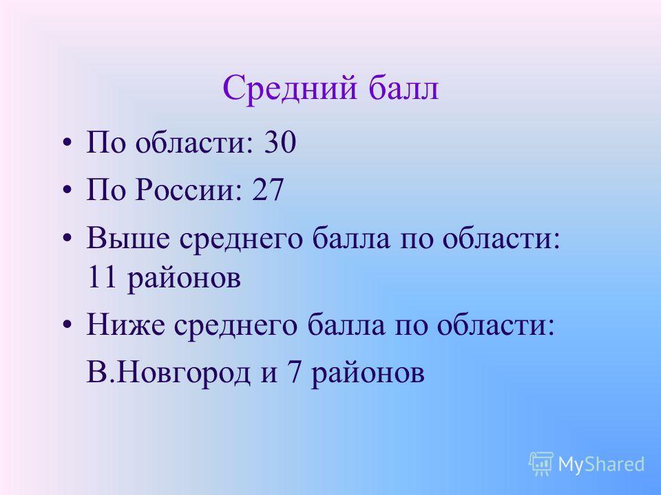 Средний балл По области: 30 По России: 27 Выше среднего балла по области: 11 районов Ниже среднего балла по области: В.Новгород и 7 районов