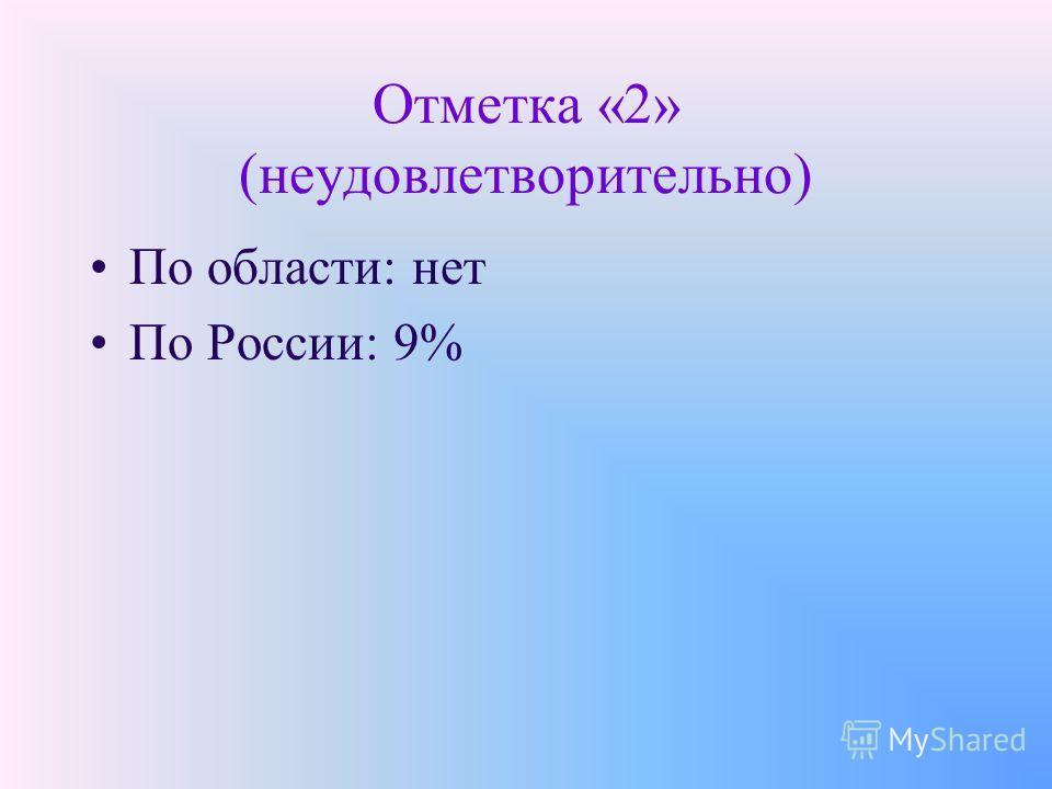 Отметка «2» (неудовлетворительно) По области: нет По России: 9%