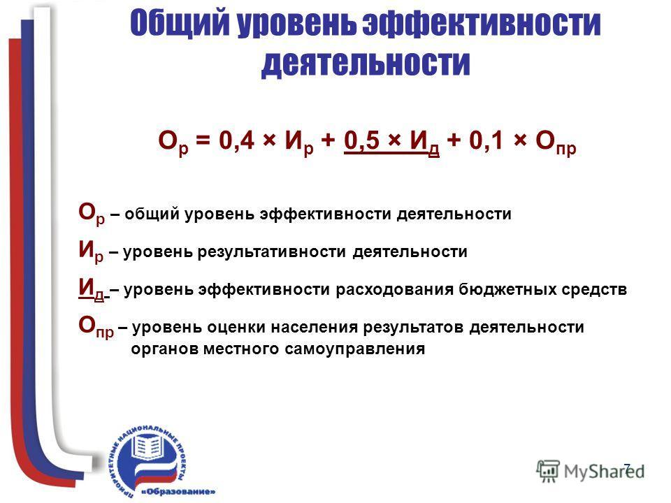 7 Общий уровень эффективности деятельности О р = 0,4 × И р + 0,5 × И д + 0,1 × О пр О р – общий уровень эффективности деятельности И р – уровень результативности деятельности И д – уровень эффективности расходования бюджетных средств О пр – уровень о