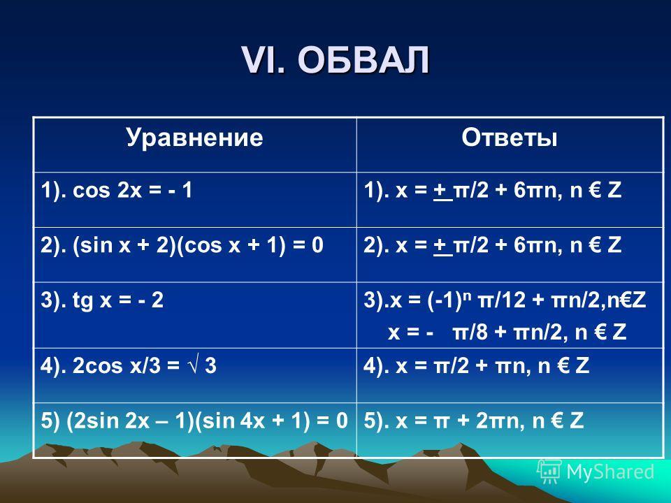 VI. ОБВАЛ УравнениеОтветы 1). cos 2x = - 11). х = + π/2 + 6πn, n Z 2). (sin x + 2)(cos x + 1) = 02). х = + π/2 + 6πn, n Z 3). tg x = - 23).х = (-1) n π/12 + πn/2,nZ х = - π/8 + πn/2, n Z 4). 2cos x/3 = 34). х = π/2 + πn, n Z 5) (2sin 2x – 1)(sin 4х +