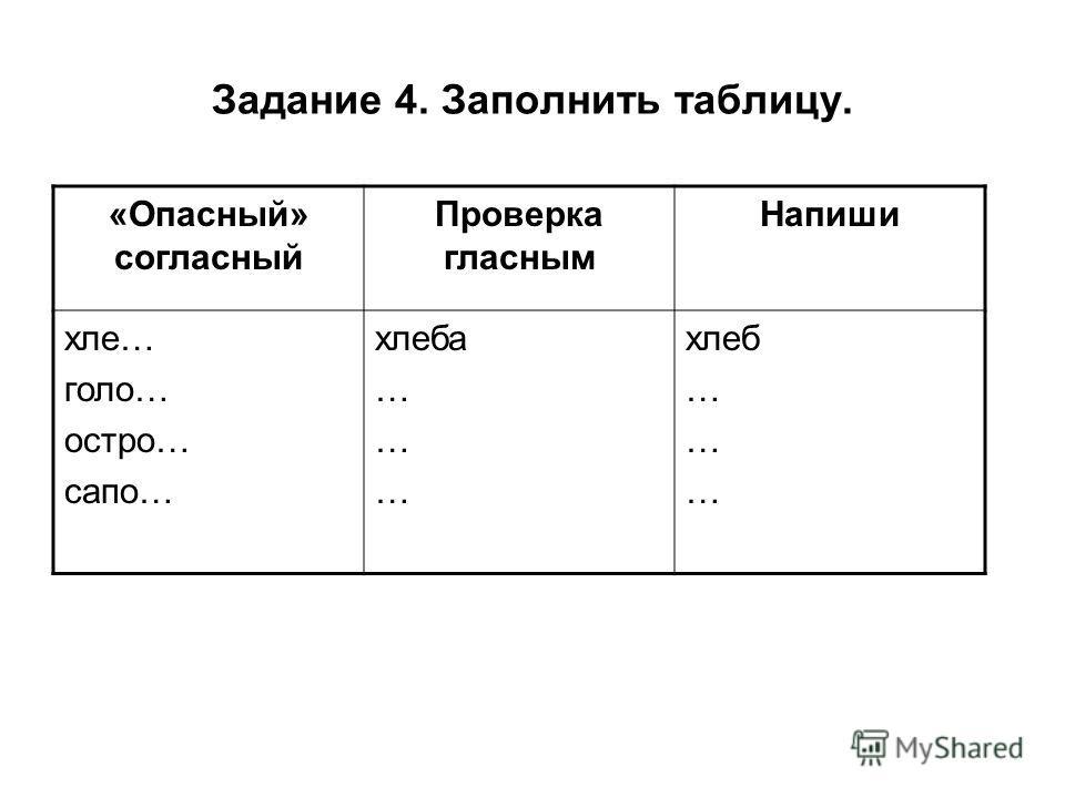 Задание 4. Заполнить таблицу. «Опасный» согласный Проверка гласным Напиши хле… голо… остро… сапо… хлеба … хлеб …