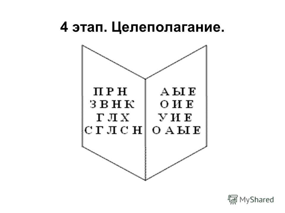 4 этап. Целеполагание.