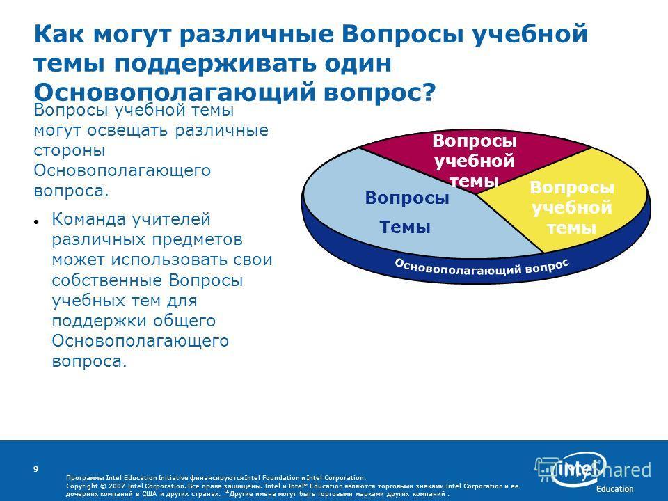 Copyright © 2006, Intel Corporation. Все права защищены. Программы Intel Education Initiative финансируются Intel Foundation и Intel Corporation. Copyright © 2007 Intel Corporation. Все права защищены. Intel и Intel Education являются торговыми знака