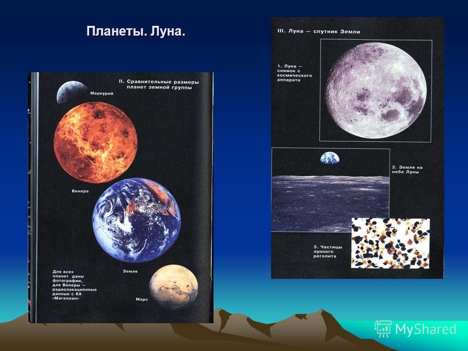 Планеты. Луна.