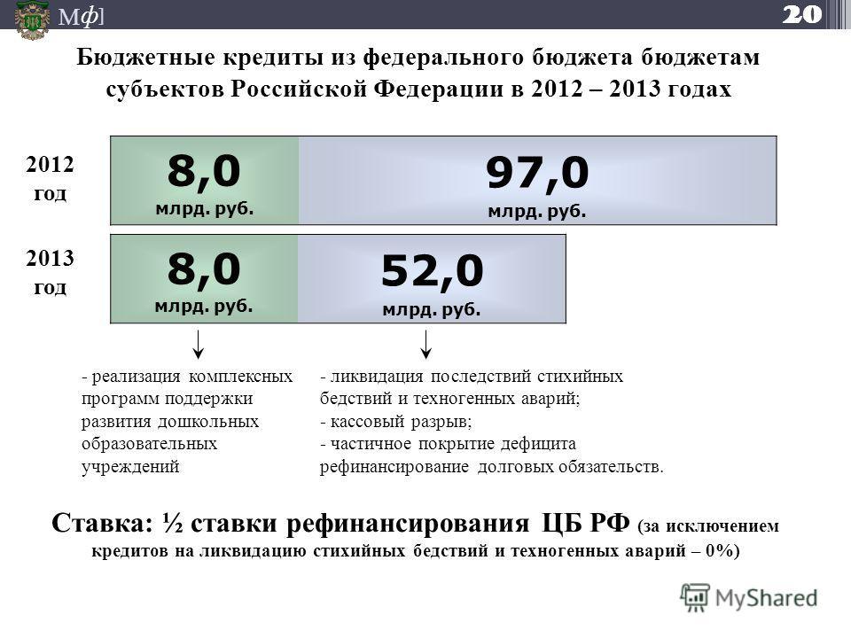 М ] ф 20 Бюджетные кредиты из федерального бюджета бюджетам субъектов Российской Федерации в 2012 – 2013 годах 8,0 млрд. руб. 97,0 млрд. руб. 8,0 млрд. руб. 52,0 млрд. руб. 2012 год 2013 год Ставка: ½ ставки рефинансирования ЦБ РФ (за исключением кре
