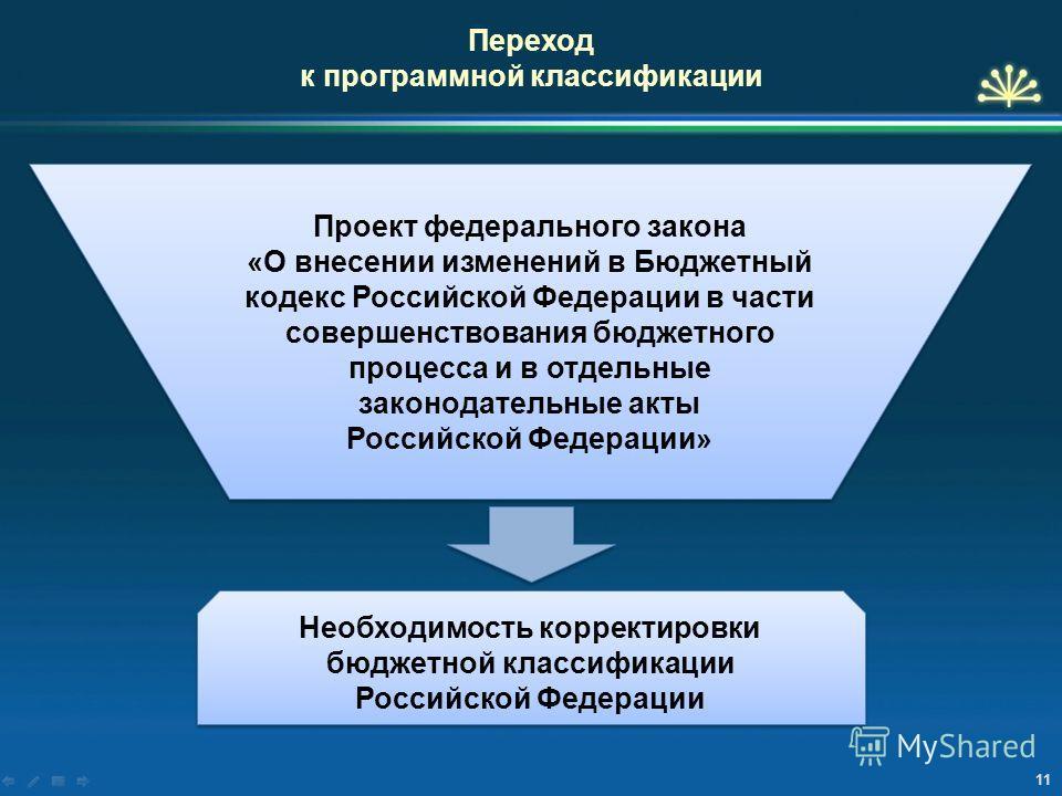 Переход к программной классификации 11 Проект федерального закона «О внесении изменений в Бюджетный кодекс Российской Федерации в части совершенствования бюджетного процесса и в отдельные законодательные акты Российской Федерации» Необходимость корре