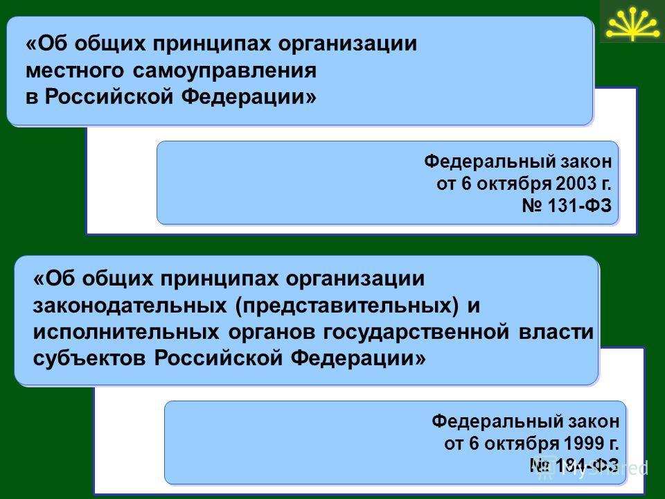 «Об общих принципах организации местного самоуправления в Российской Федерации» Федеральный закон от 6 октября 2003 г. 131-ФЗ Федеральный закон от 6 октября 2003 г. 131-ФЗ «Об общих принципах организации законодательных (представительных) и исполните