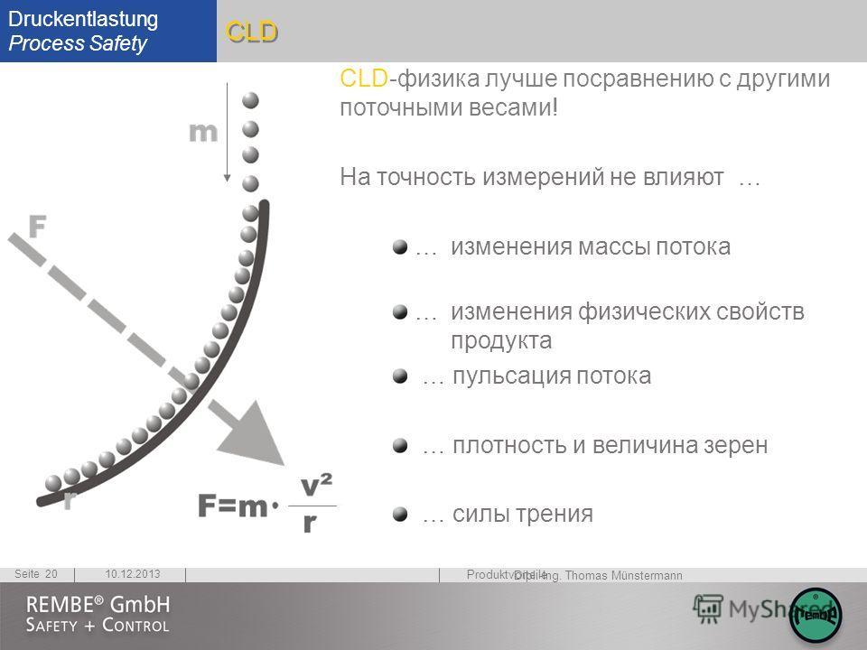 Druckentlastung Process Safety Dipl.-Ing. Thomas Münstermann 10.12.2013Seite 20 CLD CLD-физика лучше посравнению с другими поточными весами! На точность измерений не влияют … … изменения массы потока … изменения физических свойств продукта … пульсаци