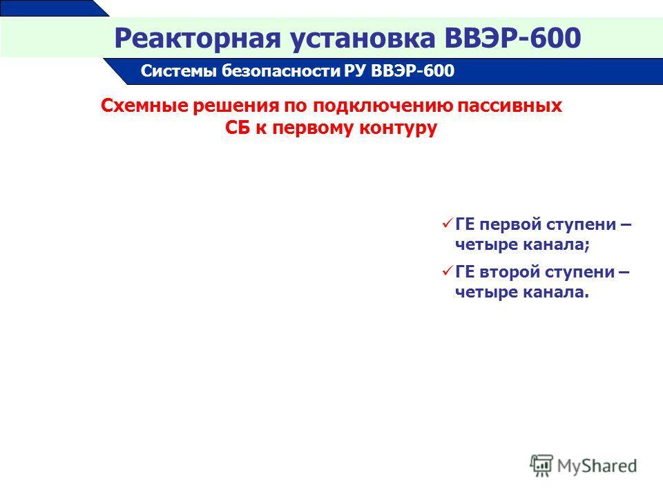 19 Схемные решения по подключению пассивных СБ к первому контуру ГЕ первой ступени – четыре канала; ГЕ второй ступени – четыре канала. Реакторная установка ВВЭР-600 Системы безопасности РУ ВВЭР-600