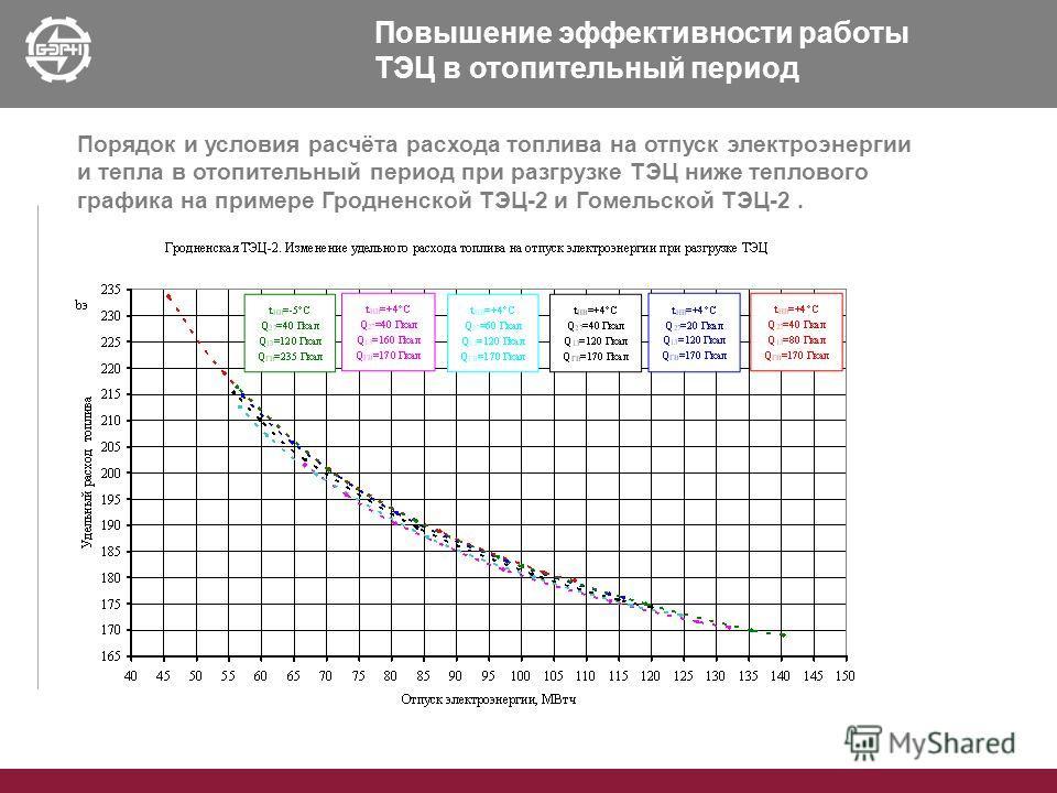 Повышение эффективности работы ТЭЦ в отопительный период Порядок и условия расчёта расхода топлива на отпуск электроэнергии и тепла в отопительный период при разгрузке ТЭЦ ниже теплового графика на примере Гродненской ТЭЦ-2 и Гомельской ТЭЦ-2.
