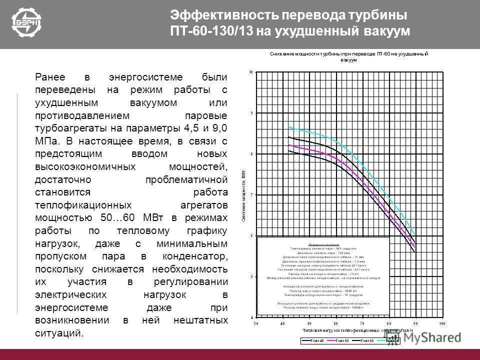 Эффективность перевода турбины ПТ-60-130/13 на ухудшенный вакуум Ранее в энергосистеме были переведены на режим работы с ухудшенным вакуумом или противодавлением паровые турбоагрегаты на параметры 4,5 и 9,0 МПа. В настоящее время, в связи с предстоящ