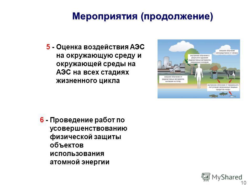 Мероприятия (продолжение) 5 - Оценка воздействия АЭС на окружающую среду и окружающей среды на АЭС на всех стадиях жизненного цикла 6 - Проведение работ по усовершенствованию физической защиты объектов использования атомной энергии 10