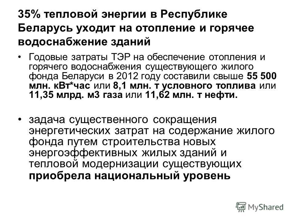 35% тепловой энергии в Республике Беларусь уходит на отопление и горячее водоснабжение зданий Годовые затраты ТЭР на обеспечение отопления и горячего водоснабжения существующего жилого фонда Беларуси в 2012 году составили свыше 55 500 млн. кВт*час ил