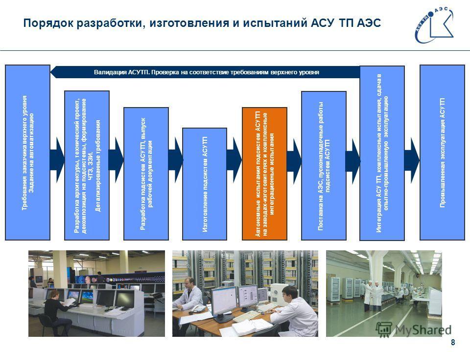 8 Порядок разработки, изготовления и испытаний АСУ ТП АЭС Требования заказчика верхнего уровня Задание на автоматизацию Разработка архитектуры, технический проект, декомпозиция на подсистемы, формирование ЧТЗ, ЗЗИ. Детализированные требования Разрабо