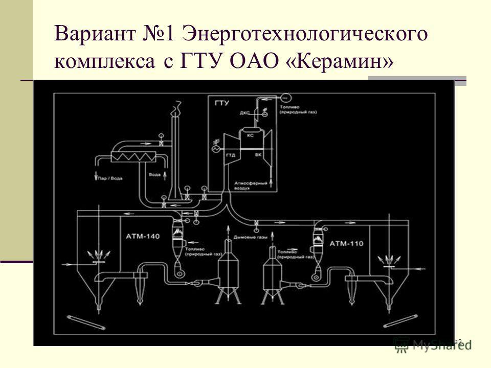 12 Вариант 1 Энерготехнологического комплекса с ГТУ ОАО «Керамин»