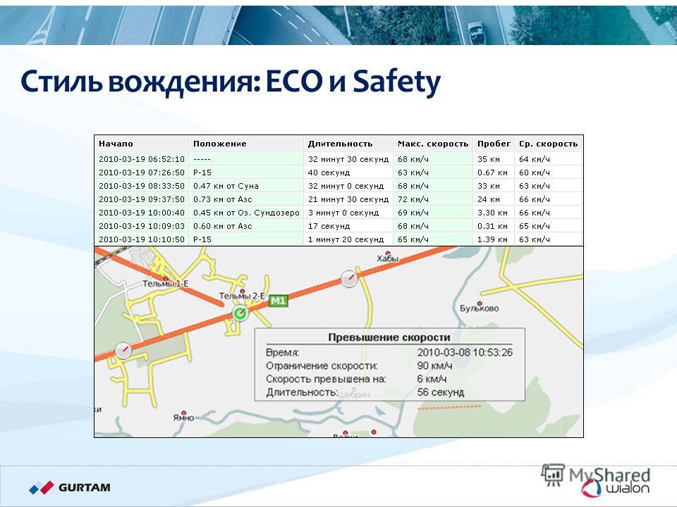 » Международная конференция «Телематика – 2011» 11/11/2011 В. Криваль Стиль вождения: ECO и Safety