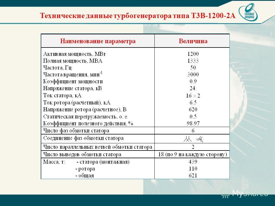 Технические данные турбогенератора типа Т3В-1200-2А