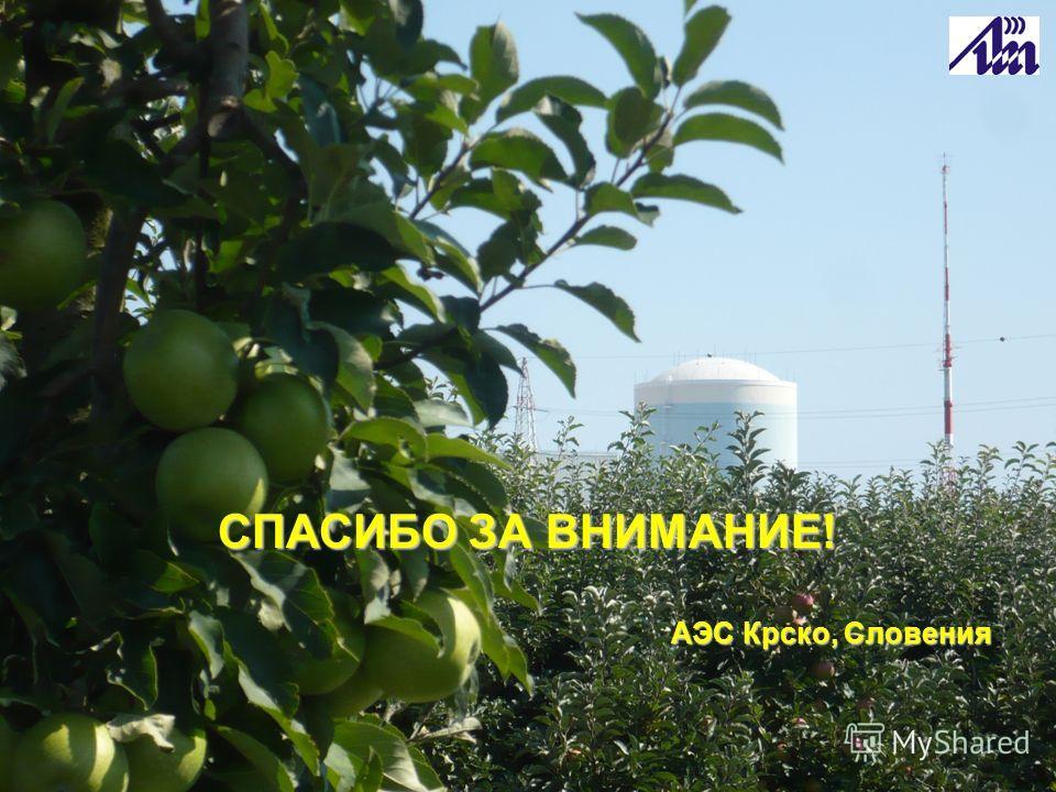 СПАСИБО ЗА ВНИМАНИЕ! АЭС Крско, Словения