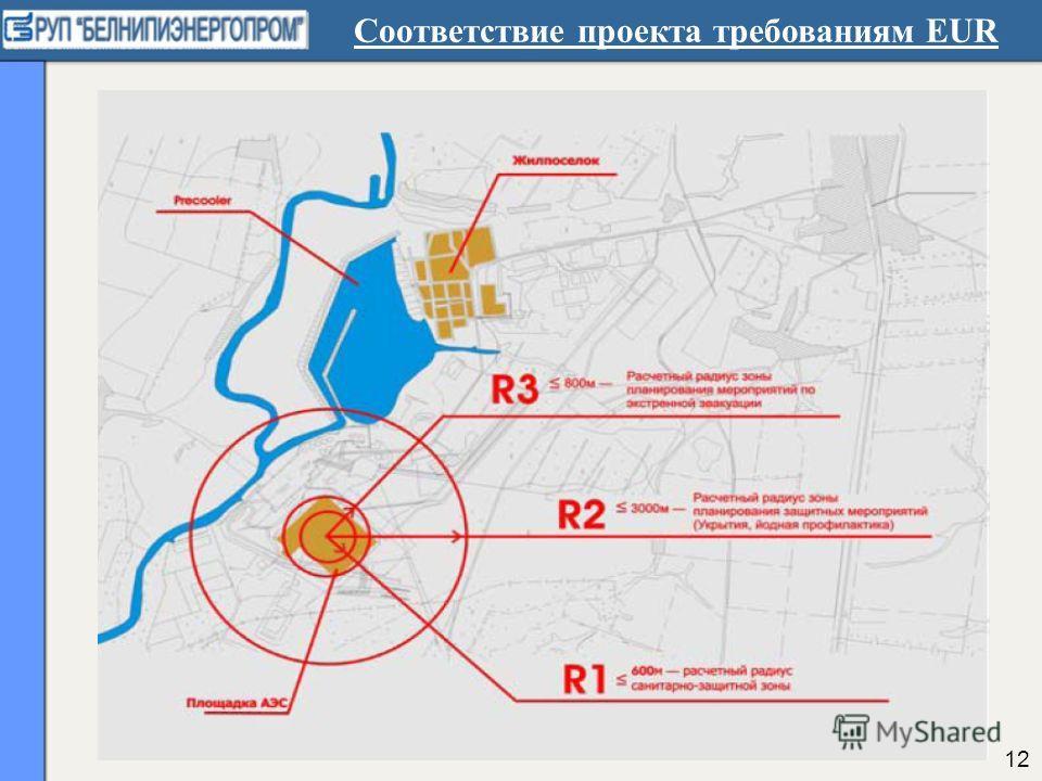 Соответствие проекта требованиям EUR 1212