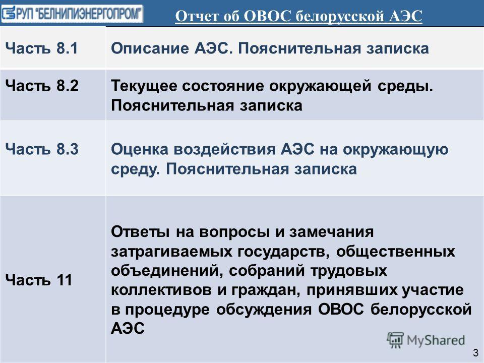 Отчет об ОВОС белорусской АЭС Часть 8.1Описание АЭС. Пояснительная записка Часть 8.2Текущее состояние окружающей среды. Пояснительная записка Часть 8.3Оценка воздействия АЭС на окружающую среду. Пояснительная записка Часть 11 Ответы на вопросы и заме
