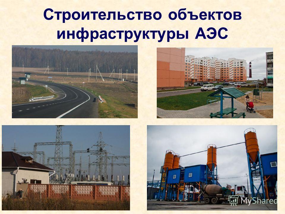 Строительство объектов инфраструктуры АЭС 15