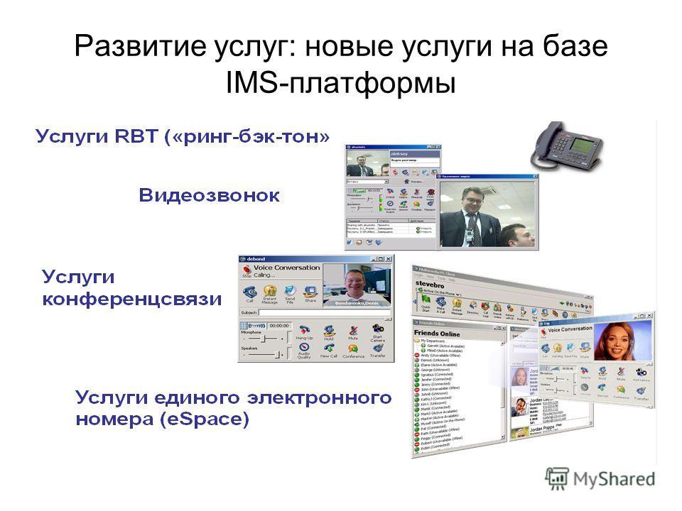 Развитие услуг: новые услуги на базе IMS-платформы