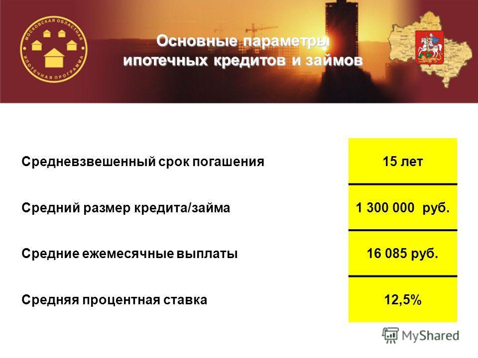 Средневзвешенный срок погашения15 лет Средний размер кредита/займа1 300 000 руб. Средние ежемесячные выплаты16 085 руб. Средняя процентная ставка12,5% Основные параметры ипотечных кредитов и займов
