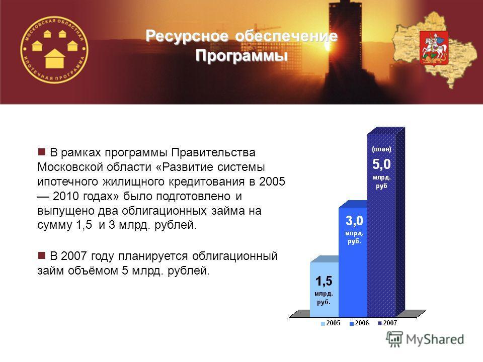 Ресурсное обеспечение Программы В рамках программы Правительства Московской области «Развитие системы ипотечного жилищного кредитования в 2005 2010 годах» было подготовлено и выпущено два облигационных займа на сумму 1,5 и 3 млрд. рублей. В 2007 году