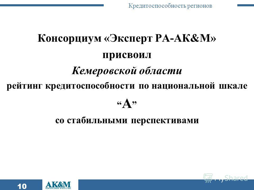 Кредитоспособность регионов 10 Консорциум «Эксперт РА-АК&M» присвоил Кемеровской области рейтинг кредитоспособности по национальной шкале А со стабильными перспективами
