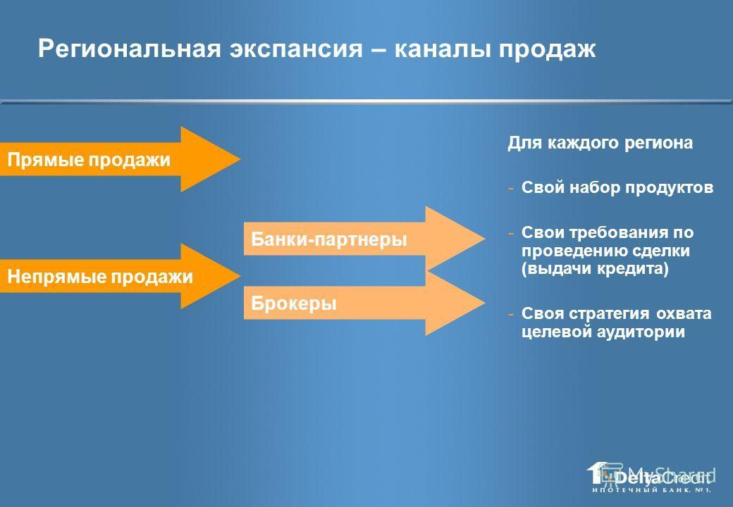 Региональная экспансия – каналы продаж Прямые продажи Банки-партнеры Брокеры Непрямые продажи Для каждого региона -Свой набор продуктов -Свои требования по проведению сделки (выдачи кредита) -Своя стратегия охвата целевой аудитории