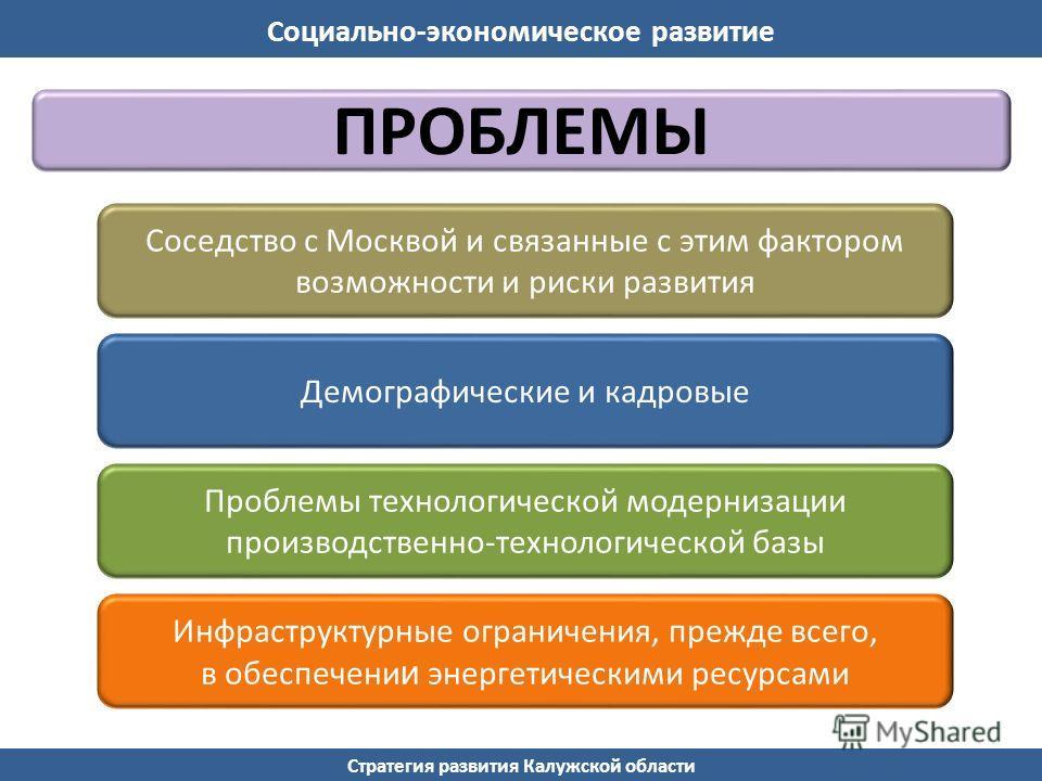 Стратегия развития Калужской области Социально-экономическое развитие ПРОБЛЕМЫ Соседство с Москвой и связанные с этим фактором возможности и риски развития Демографические и кадровые Проблемы технологической модернизации производственно-технологическ