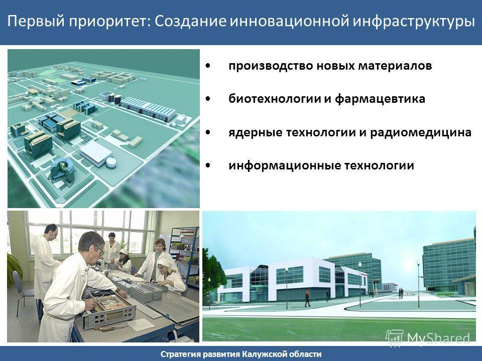 Стратегия развития Калужской области Первый приоритет: Создание инновационной инфраструктуры производство новых материалов биотехнологии и фармацевтика ядерные технологии и радиомедицина информационные технологии