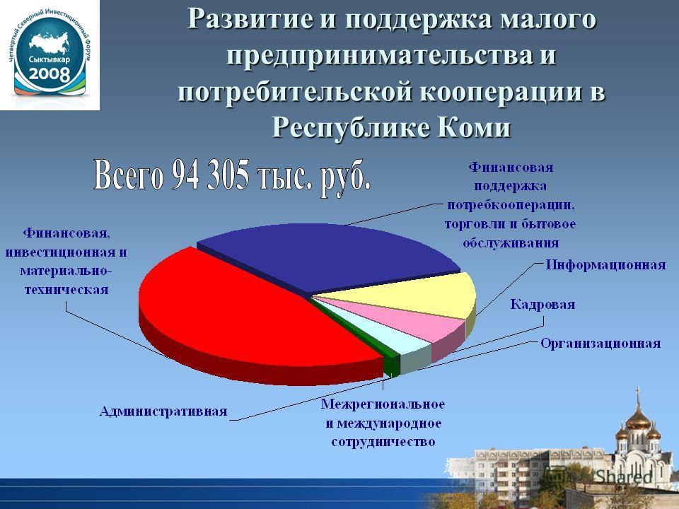 Развитие и поддержка малого предпринимательства и потребительской кооперации в Республике Коми