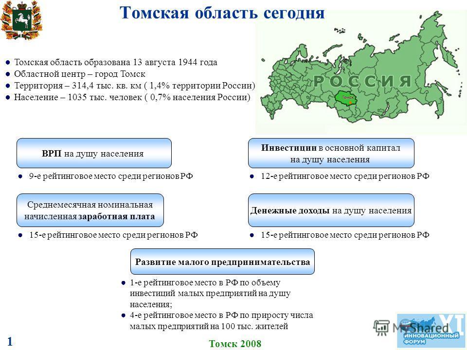 ВРП на душу населения 9-е рейтинговое место среди регионов РФ Инвестиции в основной капитал на душу населения 12-е рейтинговое место среди регионов РФ Развитие малого предпринимательства 1-е рейтинговое место в РФ по объему инвестиций малых предприят