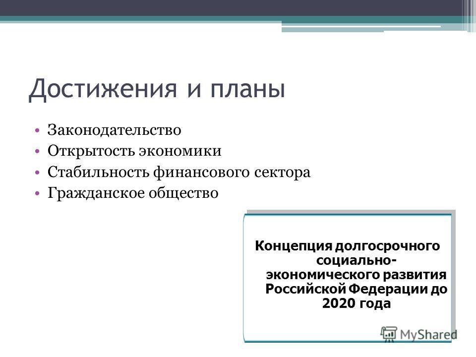 Достижения и планы Законодательство Открытость экономики Стабильность финансового сектора Гражданское общество Концепция долгосрочного социально- экономического развития Российской Федерации до 2020 года