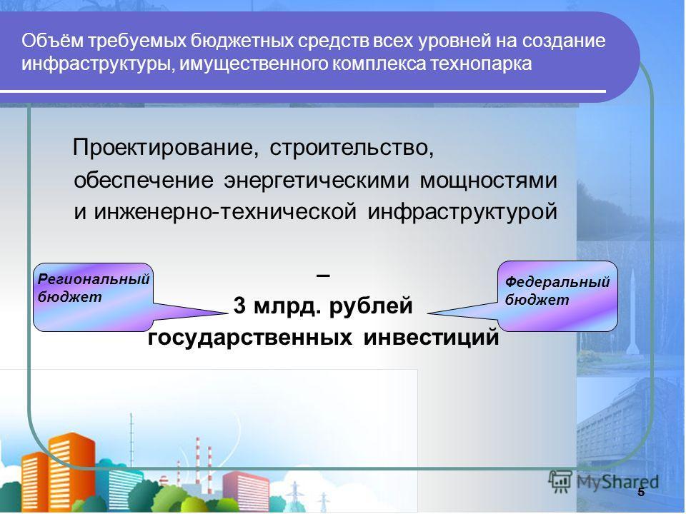 5 Объём требуемых бюджетных средств всех уровней на создание инфраструктуры, имущественного комплекса технопарка Проектирование, строительство, обеспечение энергетическими мощностями и инженерно-технической инфраструктурой – 3 млрд. рублей государств